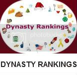 Dynasty Rankings